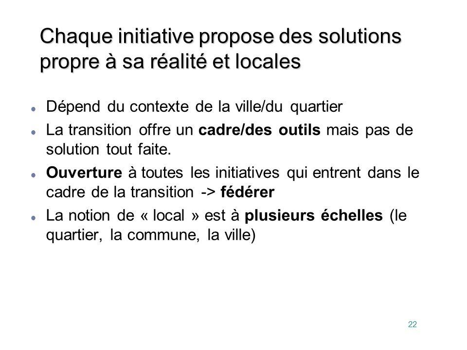 Chaque initiative propose des solutions propre à sa réalité et locales