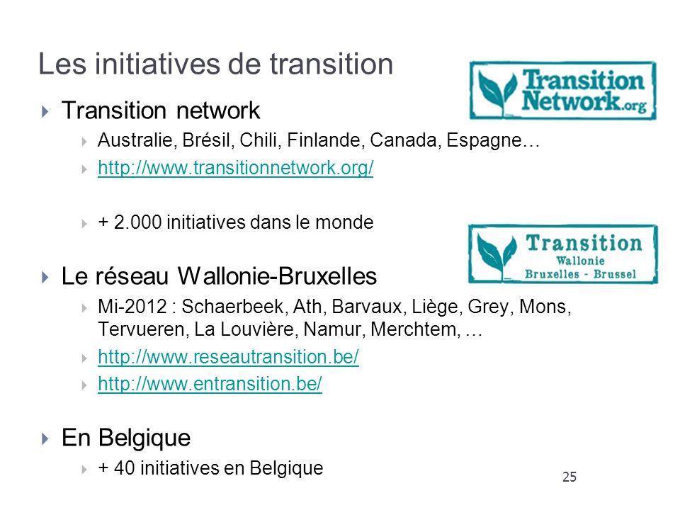 Les initiatives de transition