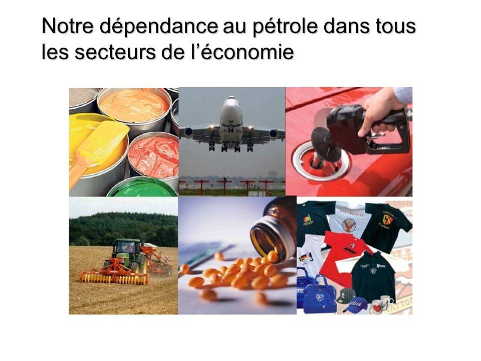 Notre dépendance au pétrole dans tous les secteurs de l'économie