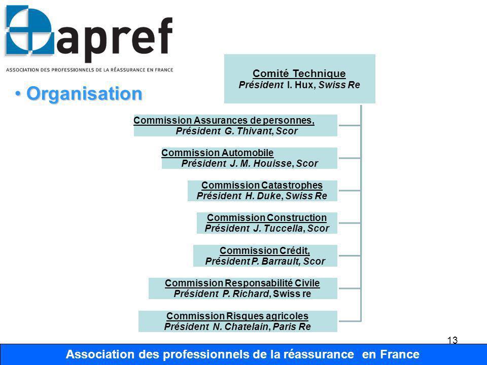 Comité Technique Président I. Hux, Swiss Re. Commission Assurances de personnes, Président G. Thivant, Scor.