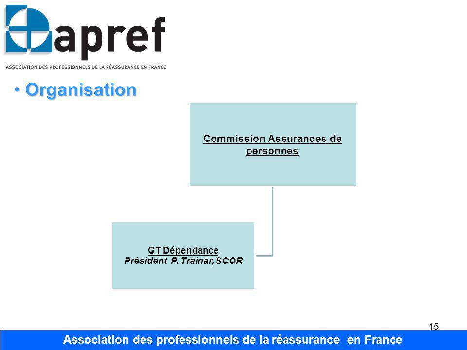 Commission Assurances de personnes Président P. Trainar, SCOR