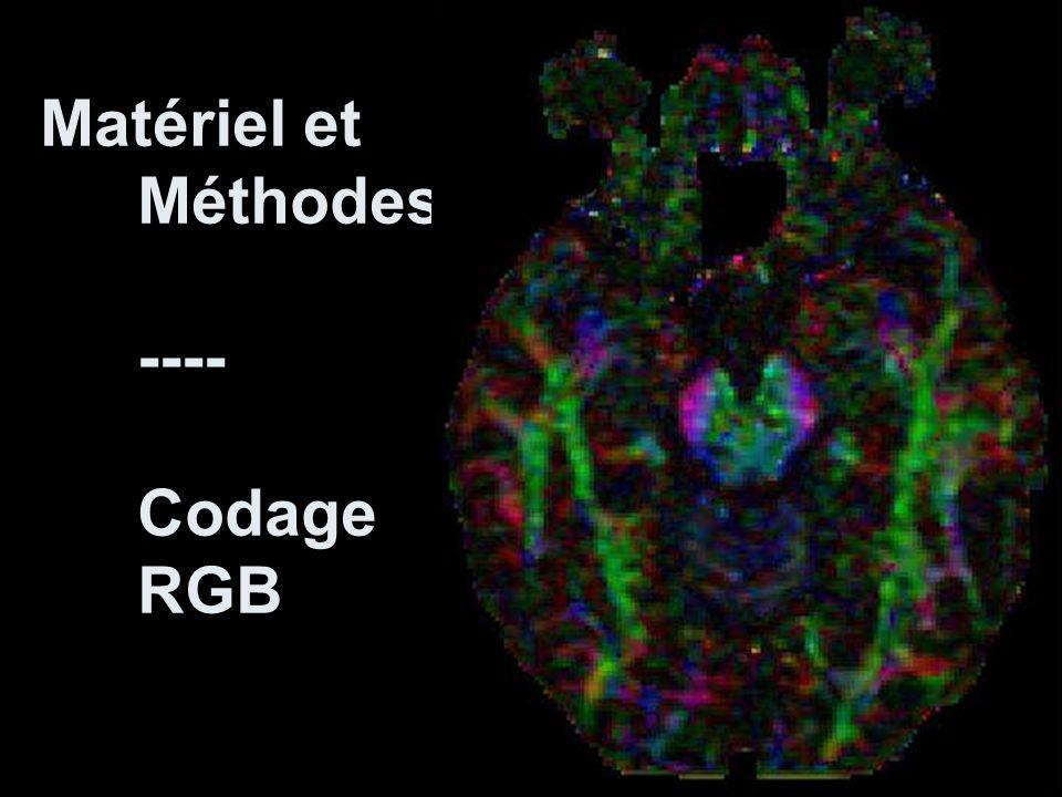 Matériel et Méthodes ---- Codage RGB