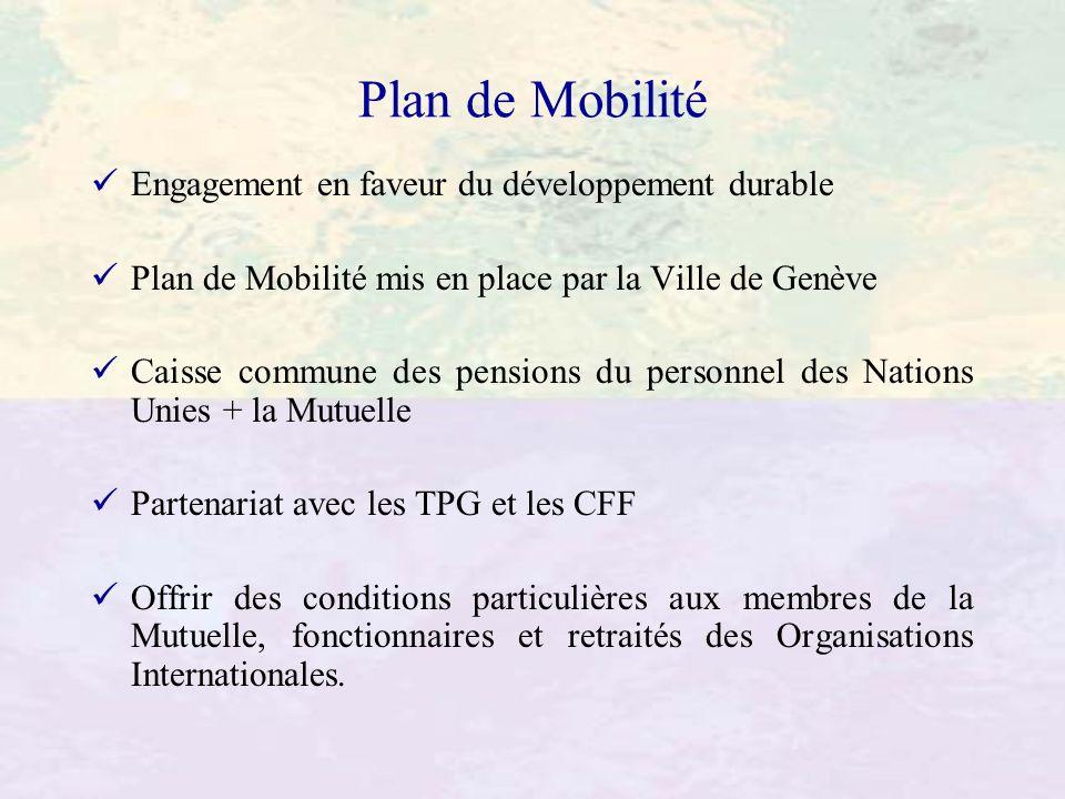Plan de Mobilité Engagement en faveur du développement durable