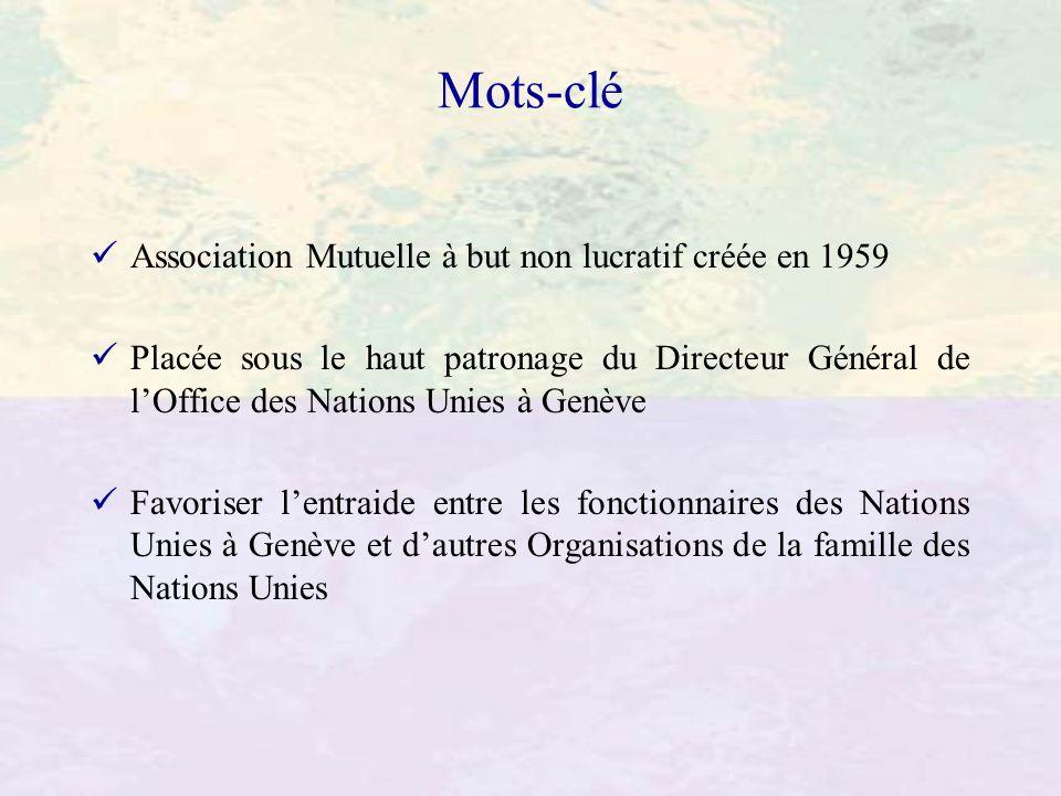 Mots-clé Association Mutuelle à but non lucratif créée en 1959