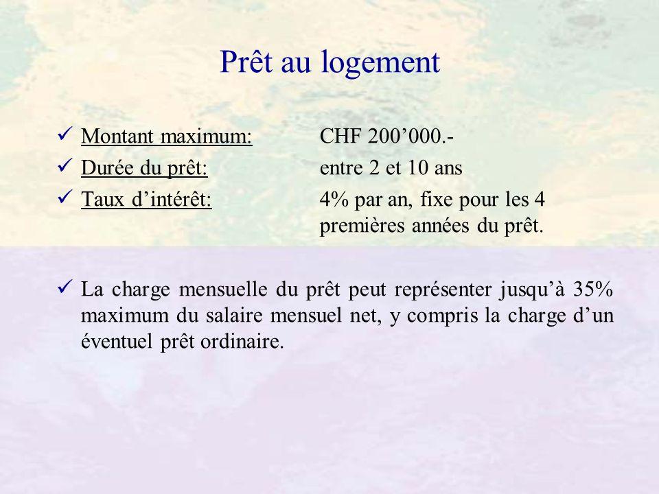 Prêt au logement Montant maximum: CHF 200'000.-
