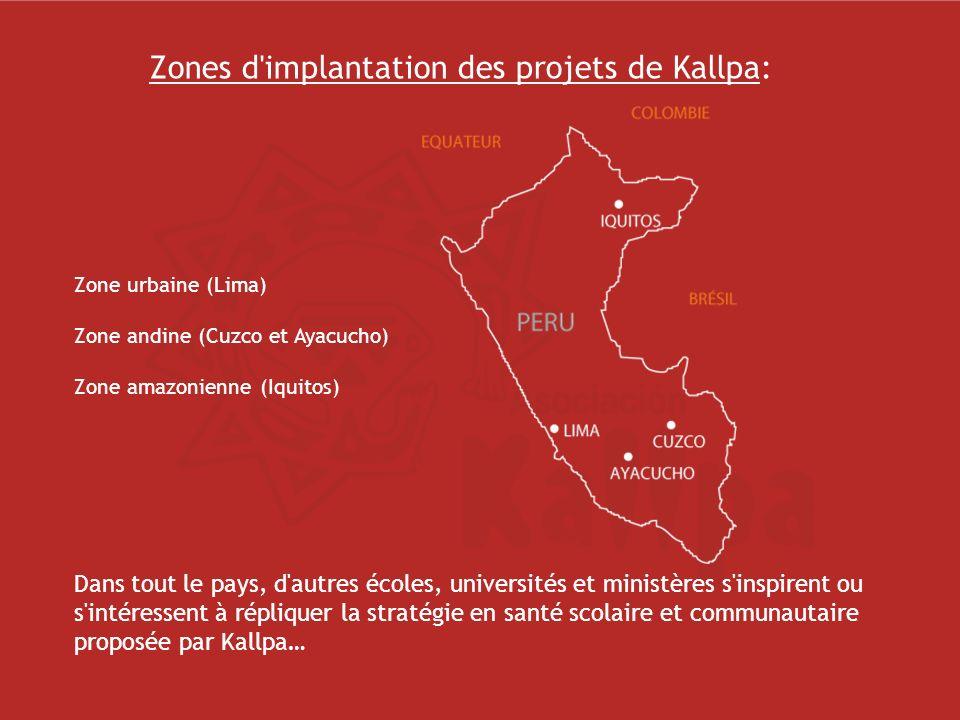 Zones d implantation des projets de Kallpa: