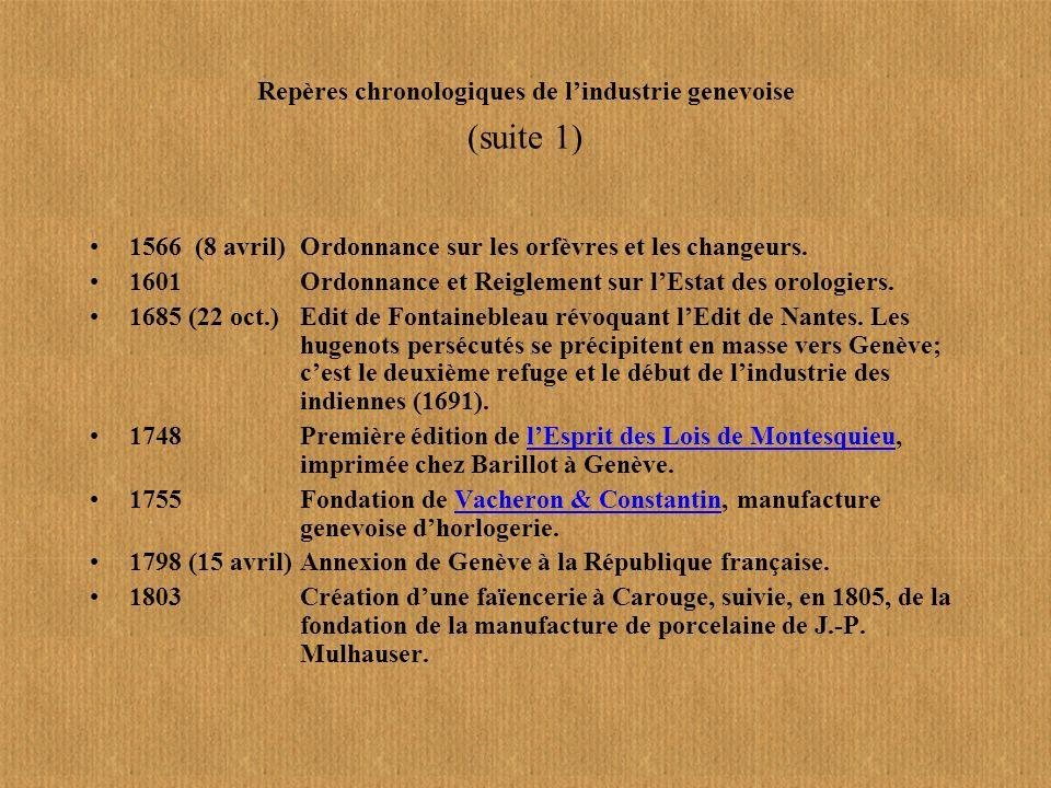 Repères chronologiques de l'industrie genevoise (suite 1)