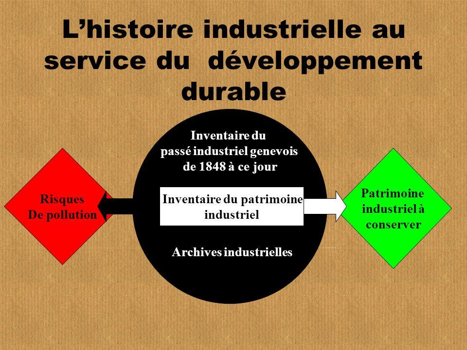 L'histoire industrielle au service du développement durable
