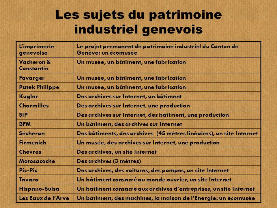 Les sujets du patrimoine industriel genevois