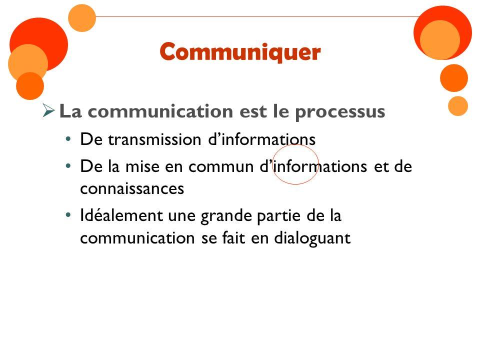 Communiquer La communication est le processus