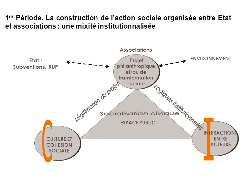 1er Période. La construction de l'action sociale organisée entre Etat et associations : une mixité institutionnalisée