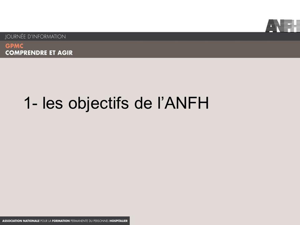 1- les objectifs de l'ANFH