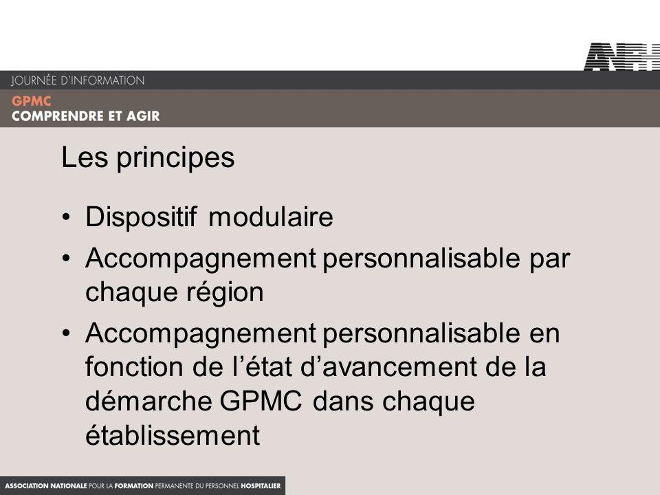 Les principes Dispositif modulaire