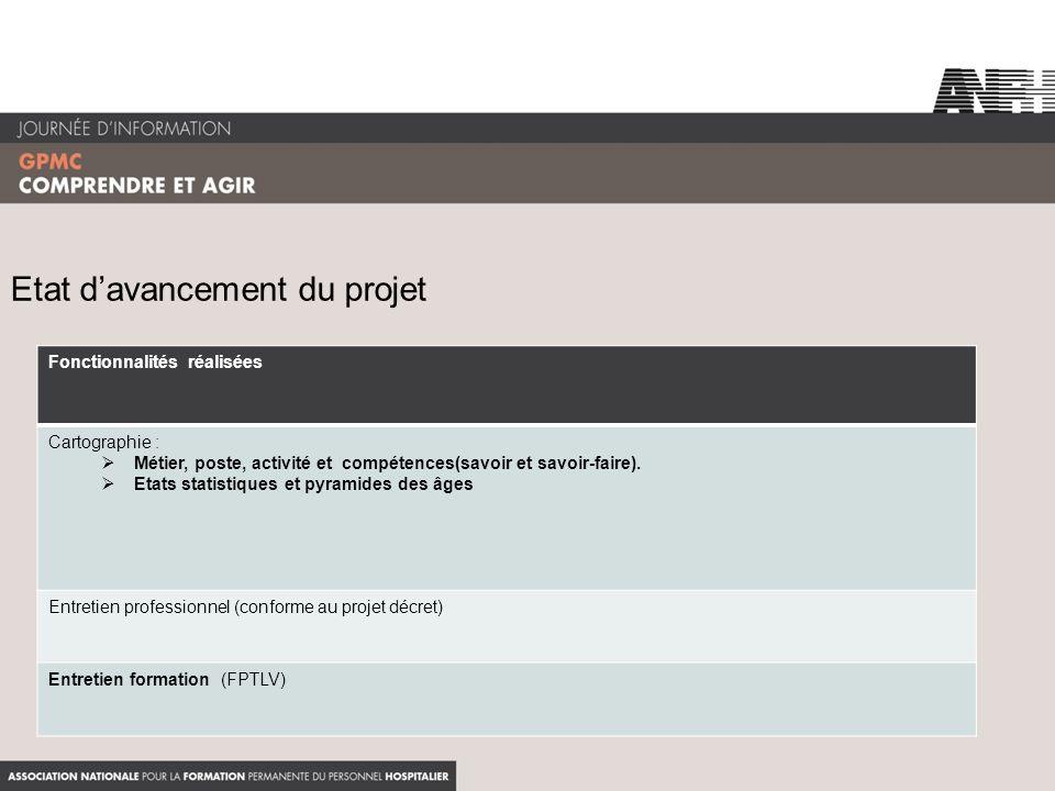 Etat d'avancement du projet