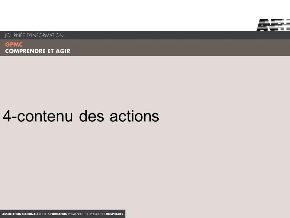 4-contenu des actions