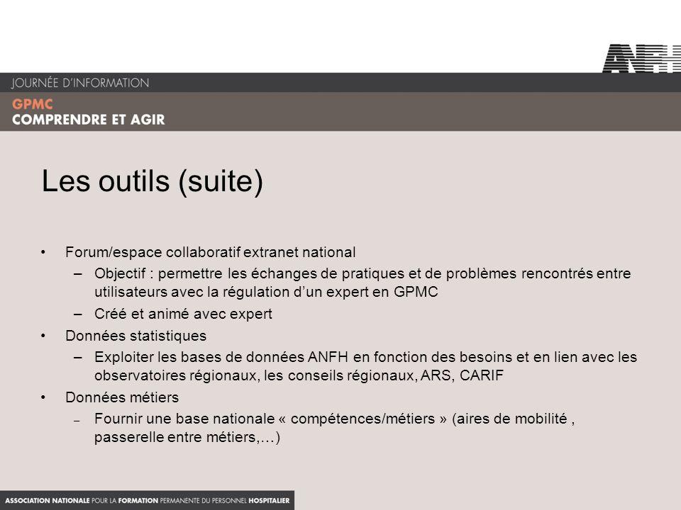 Les outils (suite) Forum/espace collaboratif extranet national