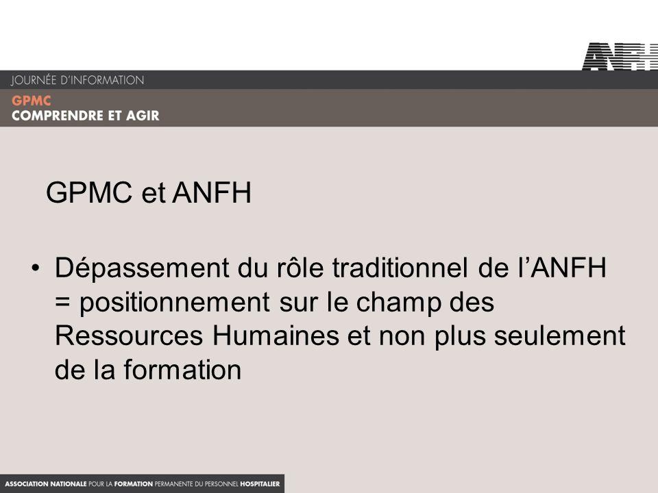 GPMC et ANFH Dépassement du rôle traditionnel de l'ANFH = positionnement sur le champ des Ressources Humaines et non plus seulement de la formation.