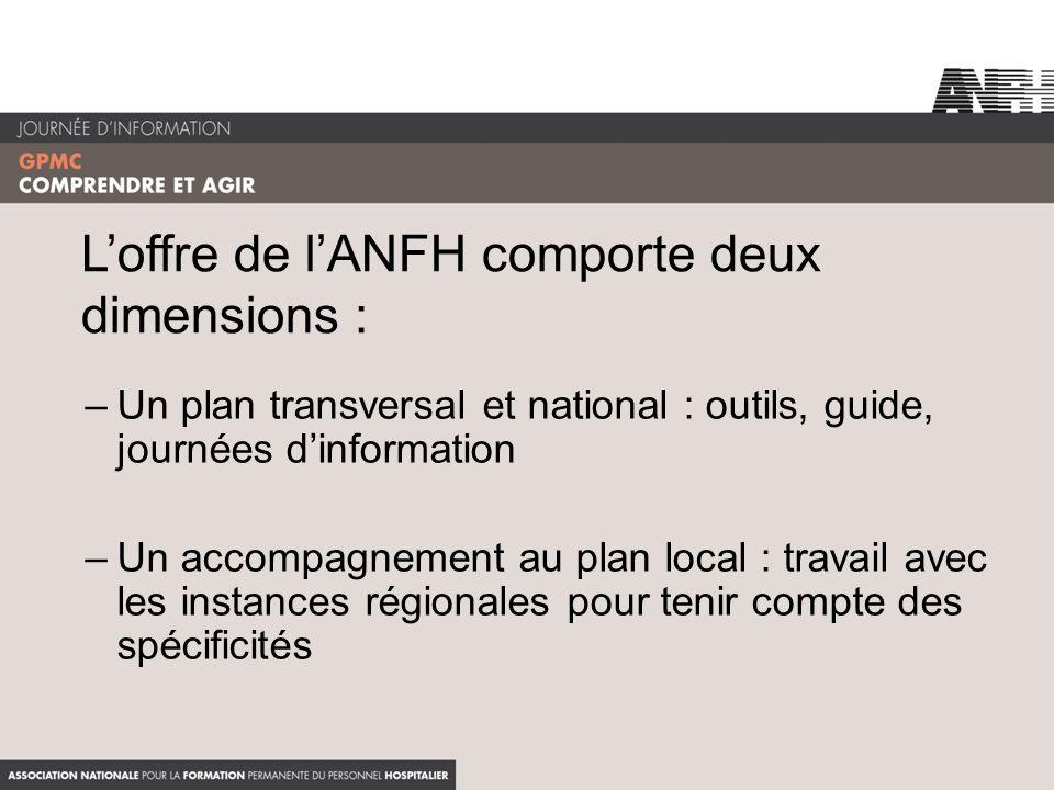 L'offre de l'ANFH comporte deux dimensions :