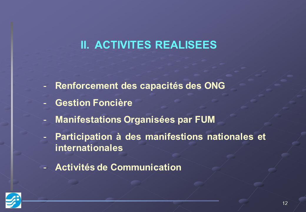 ACTIVITES REALISEES F.U.M. :
