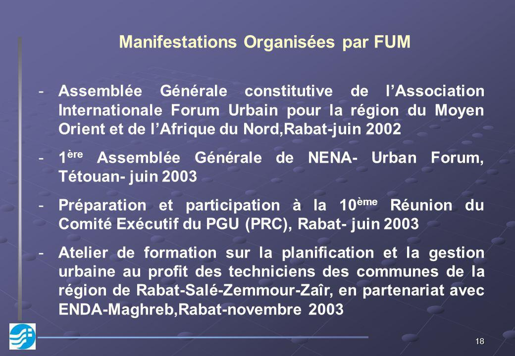 Manifestations Organisées par FUM