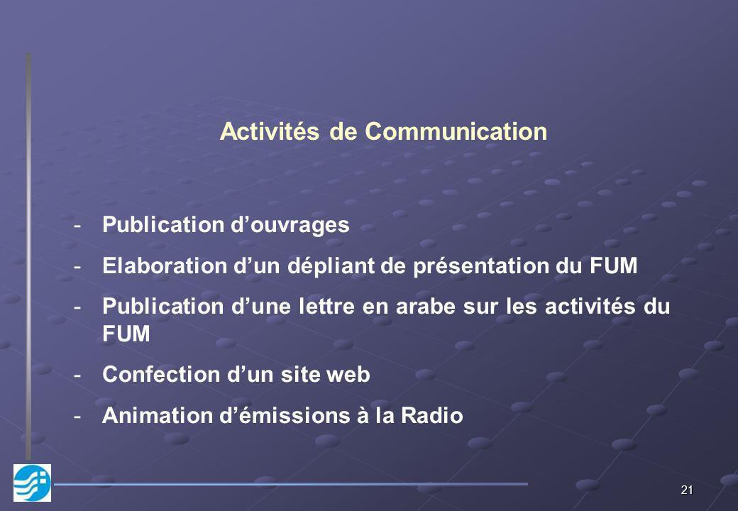 Activités de Communication