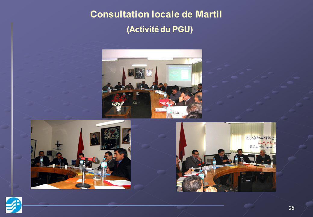 Consultation locale de Martil