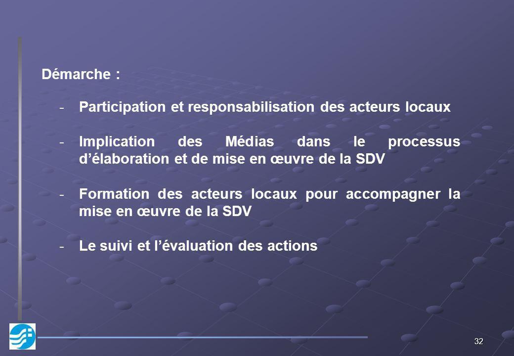 Démarche : Participation et responsabilisation des acteurs locaux.