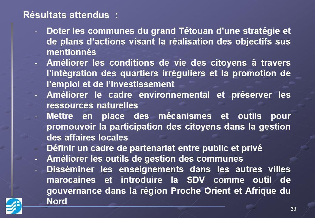 Résultats attendus : Doter les communes du grand Tétouan d'une stratégie et de plans d'actions visant la réalisation des objectifs sus mentionnés.