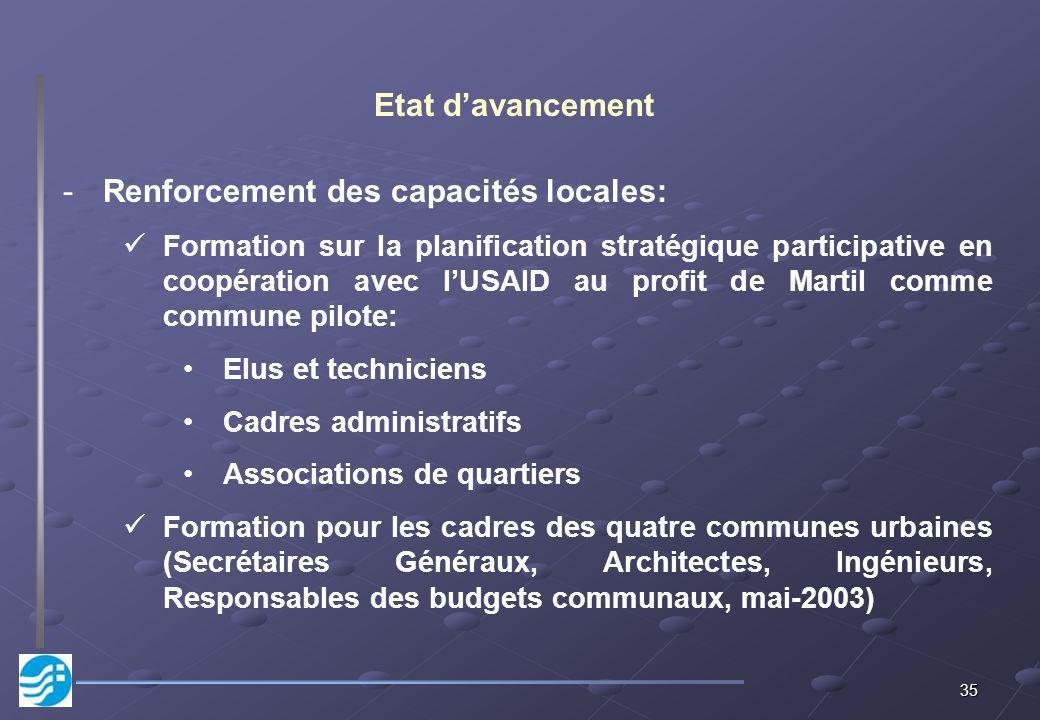 Renforcement des capacités locales: