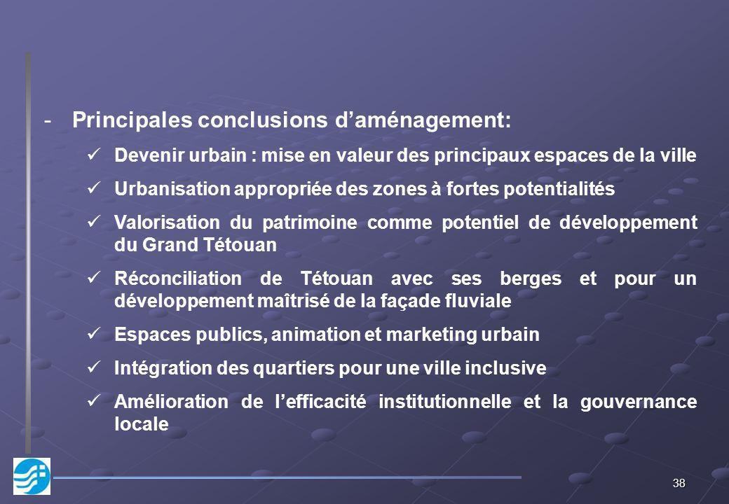 Principales conclusions d'aménagement: