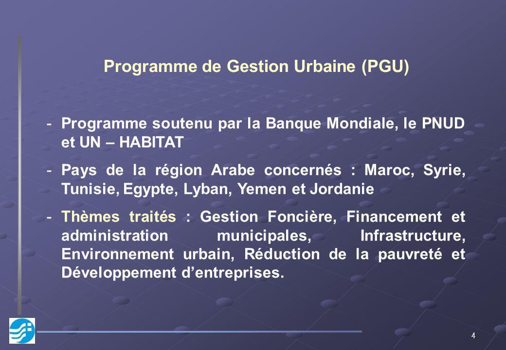 Programme de Gestion Urbaine (PGU)