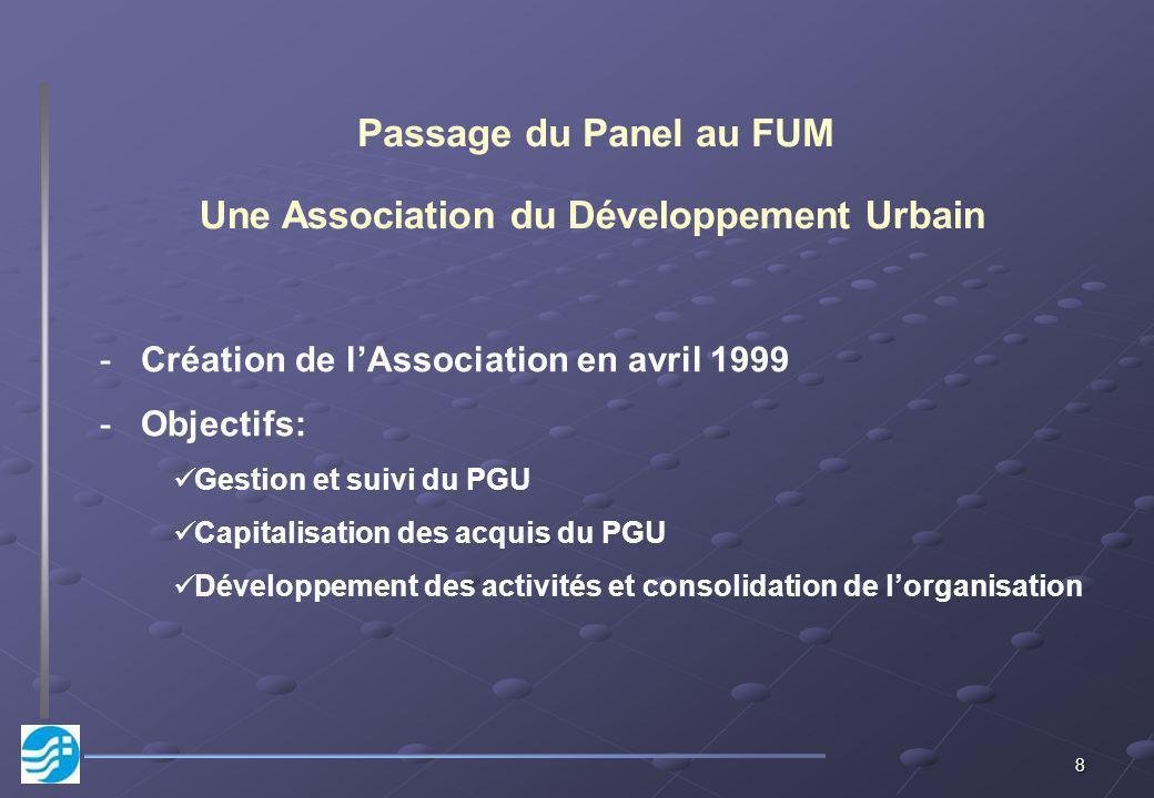 Une Association du Développement Urbain