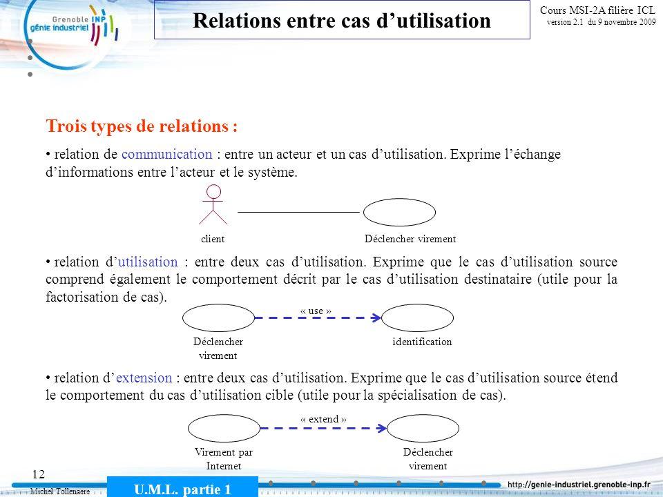 Relations entre cas d'utilisation
