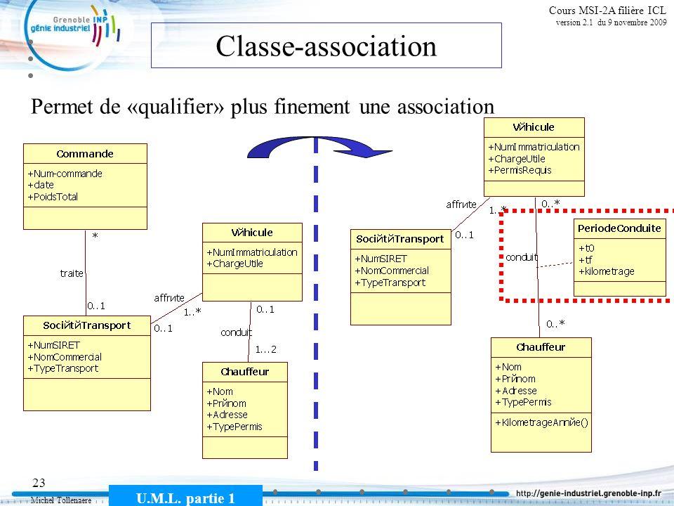 Classe-association Permet de «qualifier» plus finement une association