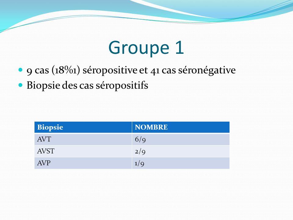 Groupe 1 9 cas (18%1) séropositive et 41 cas séronégative