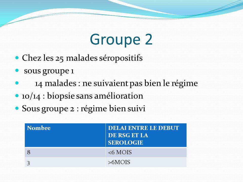 Groupe 2 Chez les 25 malades séropositifs sous groupe 1