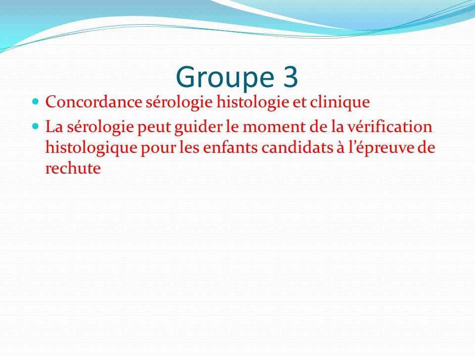Groupe 3 Concordance sérologie histologie et clinique