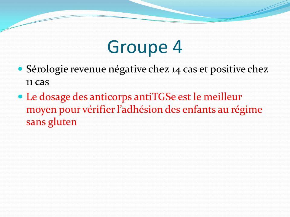 Groupe 4 Sérologie revenue négative chez 14 cas et positive chez 11 cas.