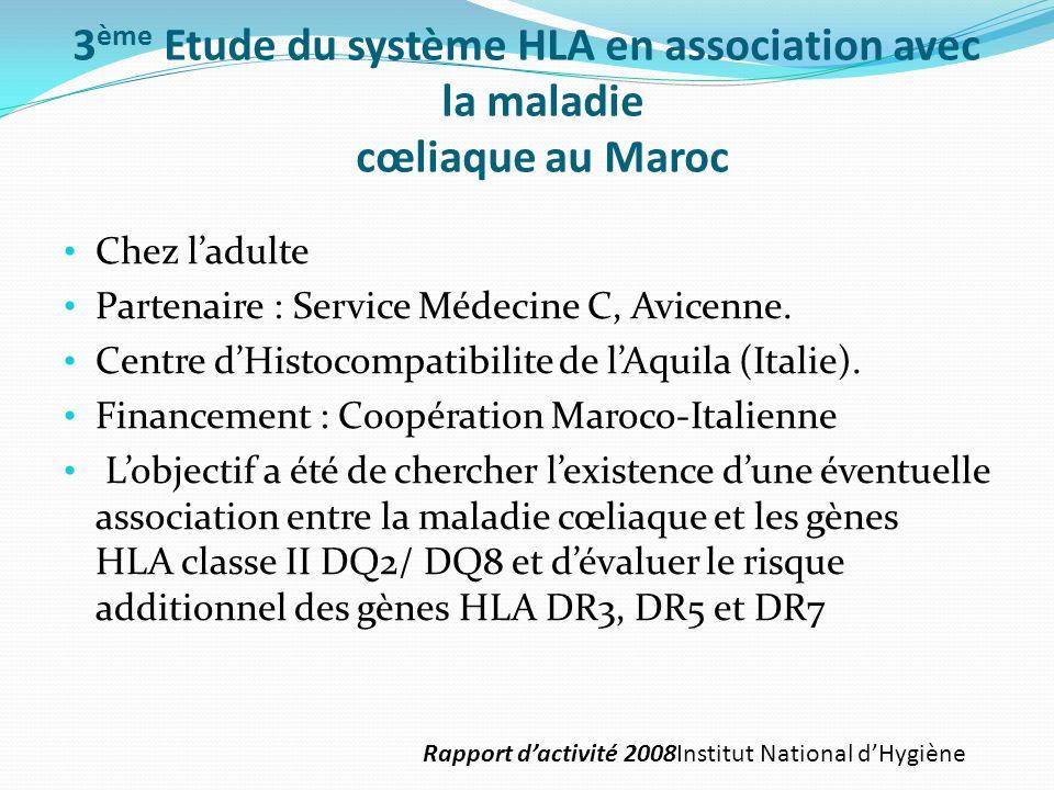 3ème Etude du système HLA en association avec la maladie cœliaque au Maroc