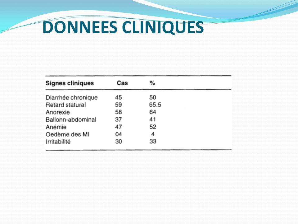 DONNEES CLINIQUES