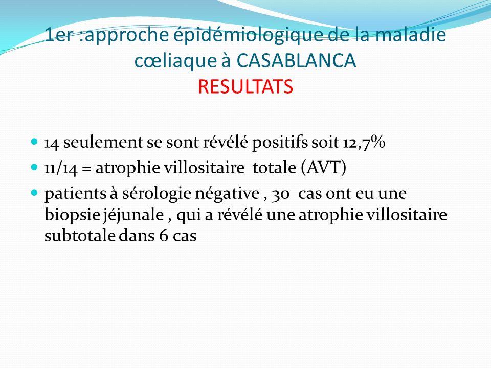 1er :approche épidémiologique de la maladie cœliaque à CASABLANCA RESULTATS