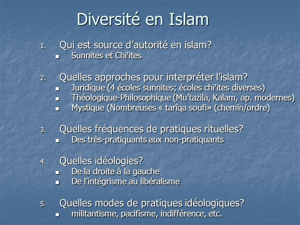 Diversité en Islam Qui est source d'autorité en islam