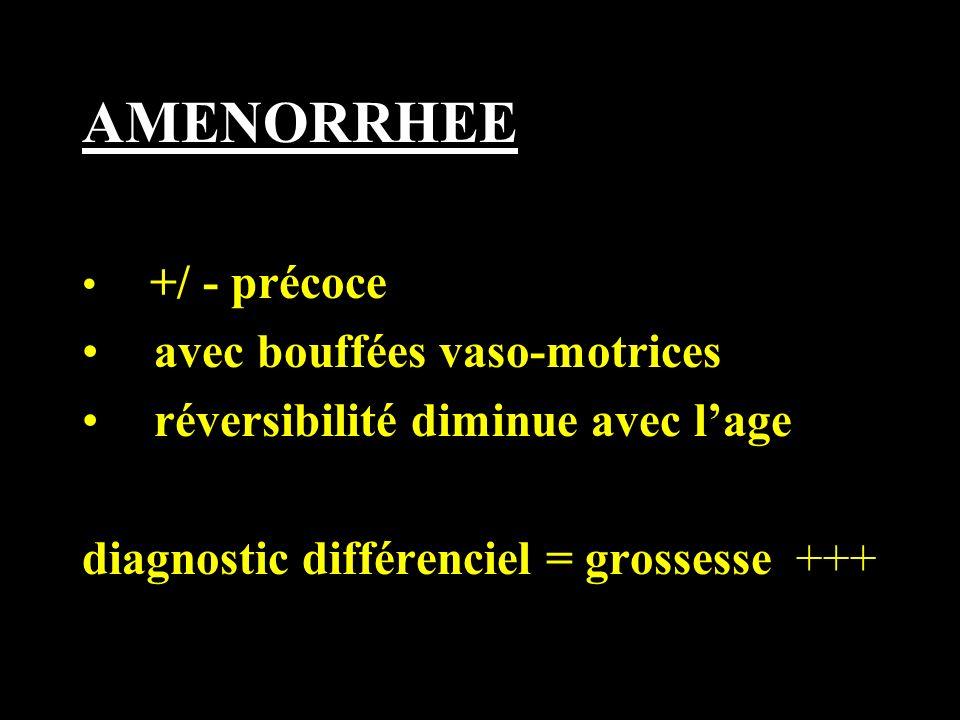 AMENORRHEE avec bouffées vaso-motrices