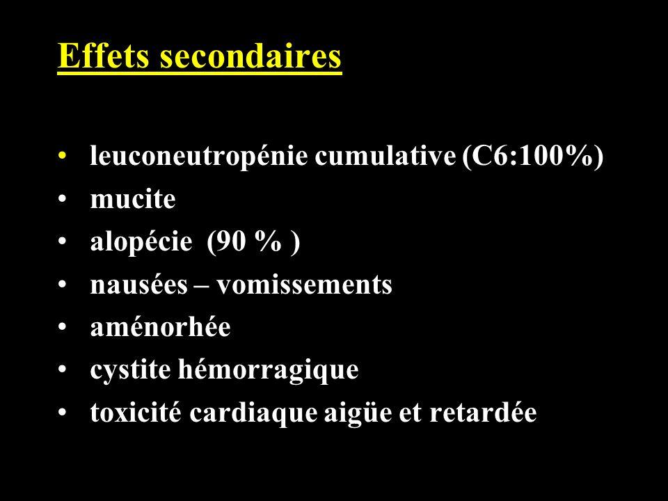 Effets secondaires leuconeutropénie cumulative (C6:100%) mucite