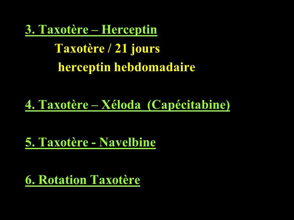 3. Taxotère – Herceptin Taxotère / 21 jours. herceptin hebdomadaire. 4. Taxotère – Xéloda (Capécitabine)