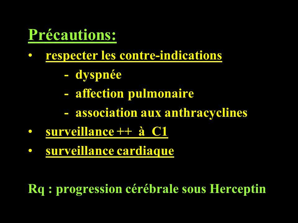 Précautions: respecter les contre-indications - dyspnée