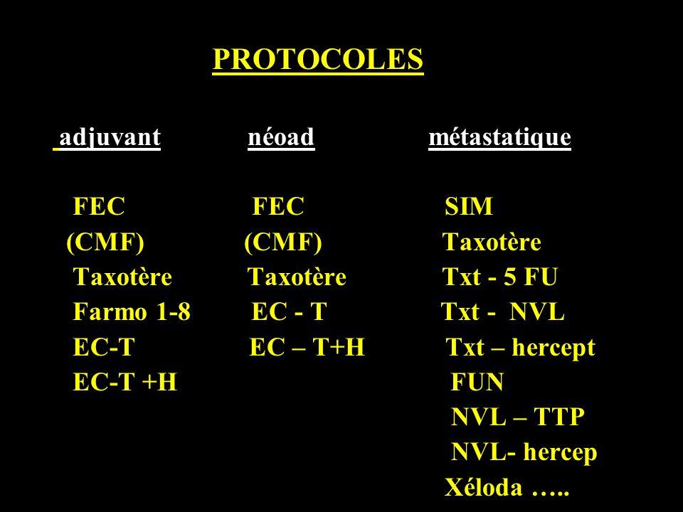 PROTOCOLES adjuvant néoad métastatique. FEC FEC SIM.
