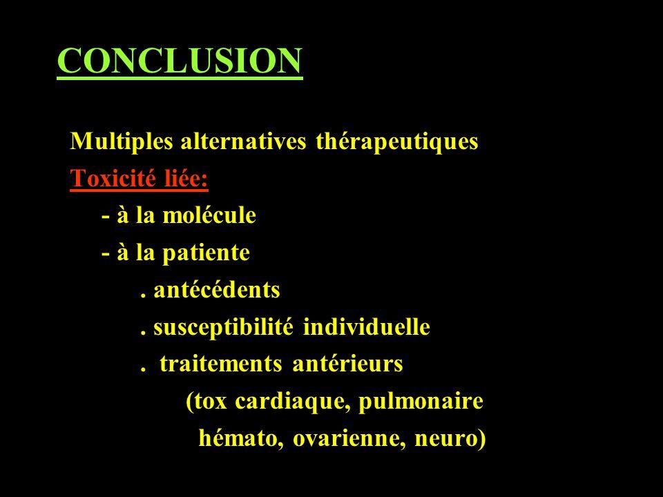 CONCLUSION Multiples alternatives thérapeutiques Toxicité liée: