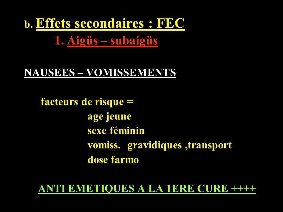b. Effets secondaires : FEC