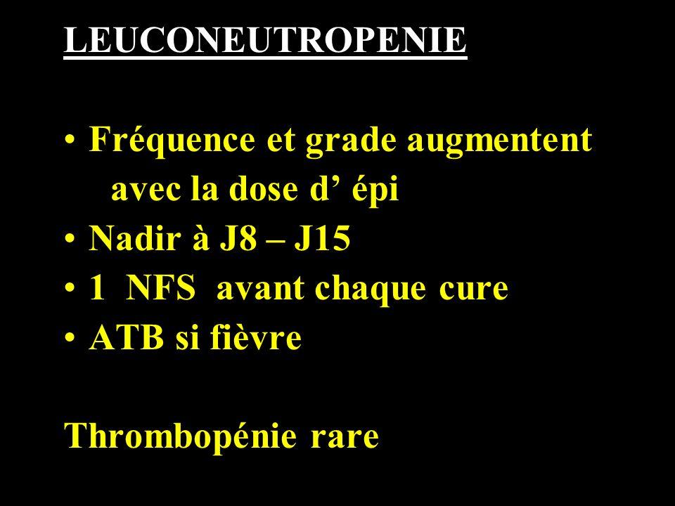 LEUCONEUTROPENIE Fréquence et grade augmentent. avec la dose d' épi. Nadir à J8 – J15. 1 NFS avant chaque cure.